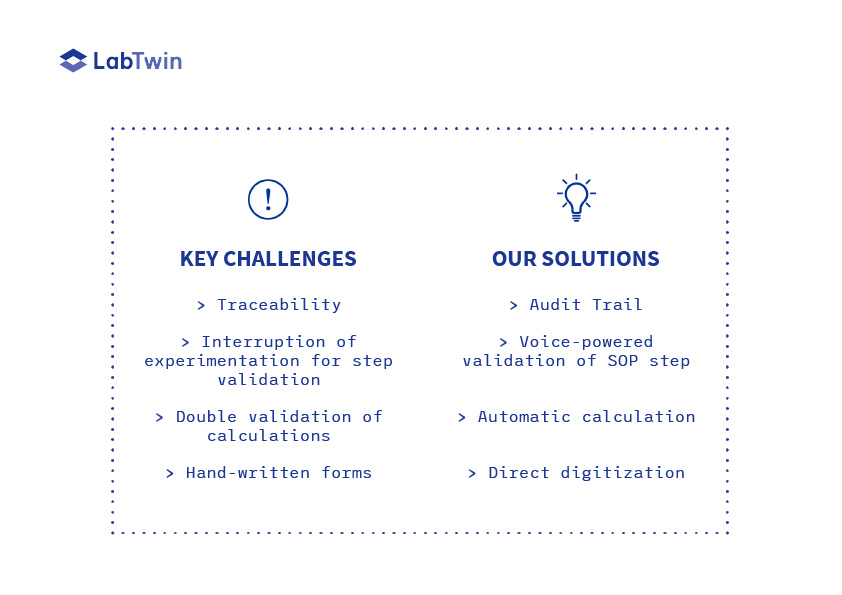 cGMP pharma key challenges and solutions