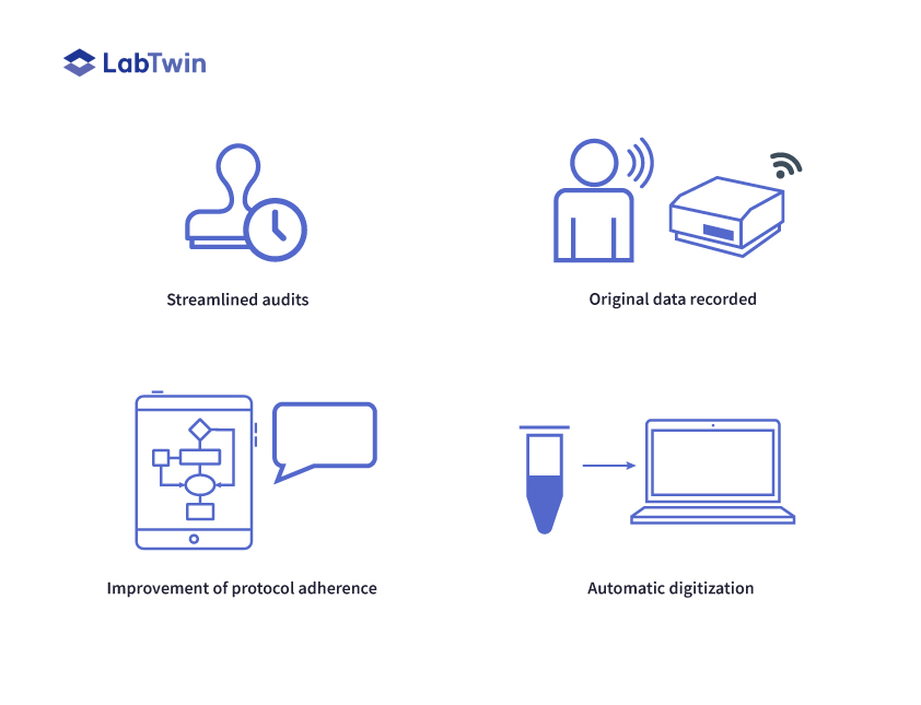 Digital Lab Assistants and Their Application to GMP