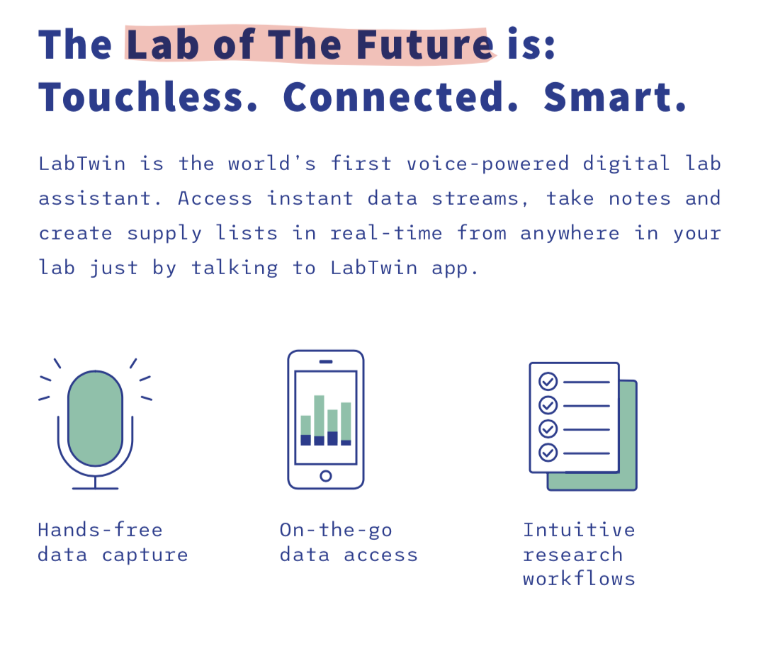 Lab of the Future with LabTwin - Digital Lab Assistant
